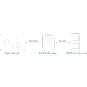 Eminent Wireless Signal Repeater - Repeater (EM8625)