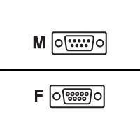 Intermec - Kabel seriell - DB-9 (M) bis DB-9 (W) - 1.8 m